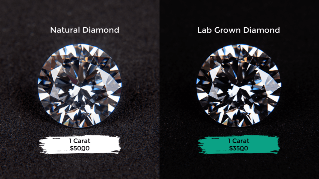 Price Comparison Lab Grown vs Natural Diamond